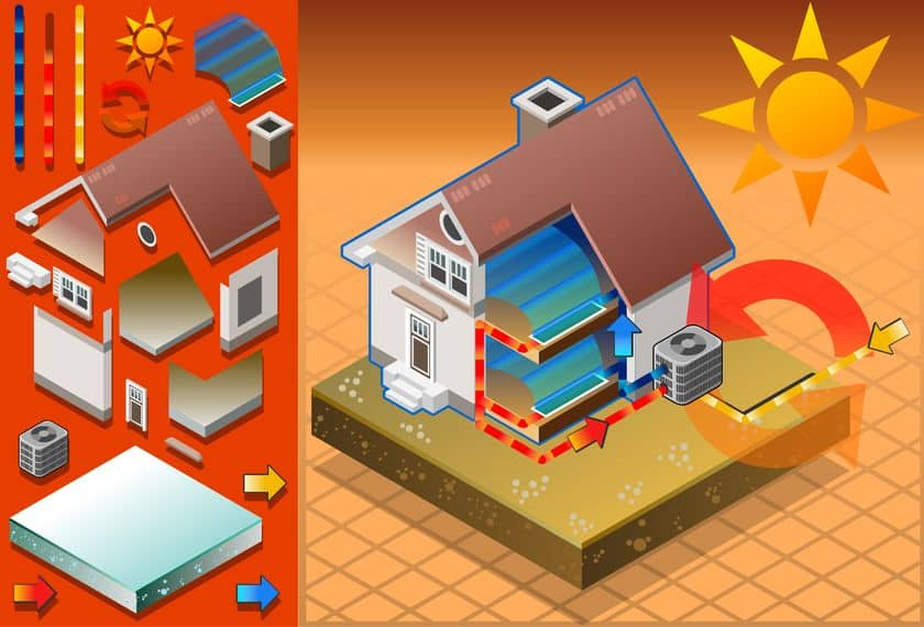 Luftwärmepumpe Systemschnitt